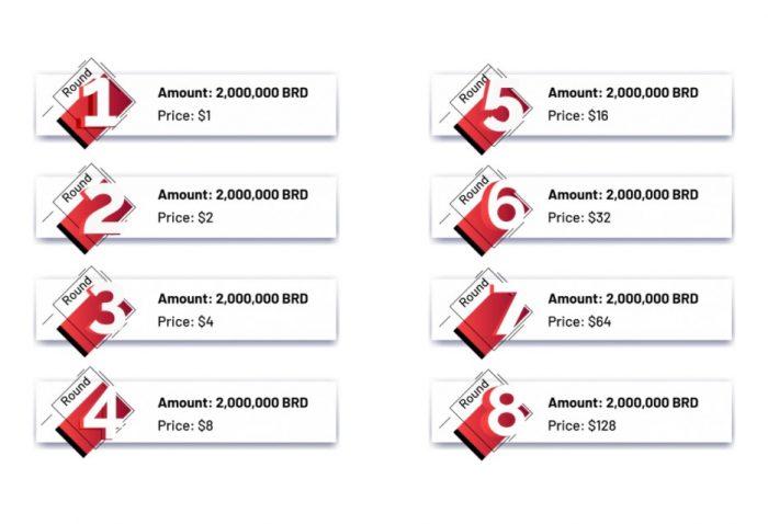 Token Sales Calendar