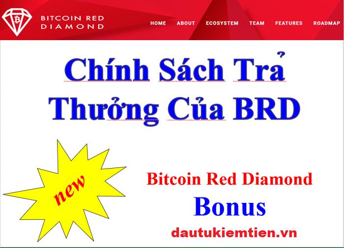 Chính sách đổi trả thưởng của Bitcoin Red Diamond