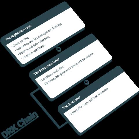 Smart Staking ưu điểm vượt trội về xử lý và khả năng mở rộng, bảo mật dạng lưới