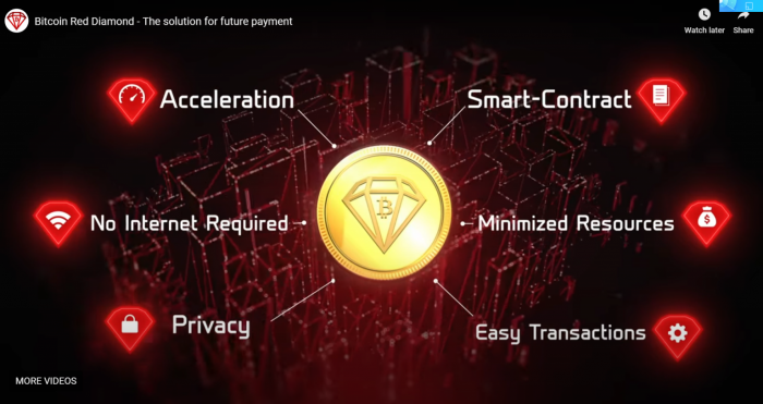 Tính năng nổi bật Bitcoin Red Diamond