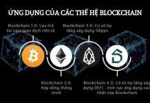 Blockchain là yếu tố nền móng vững chắc của Draken