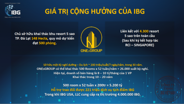 Cách thức kiếm tiền cùng IBG - APP IBG