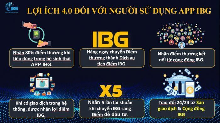 Lợi ích người dùng app IBG