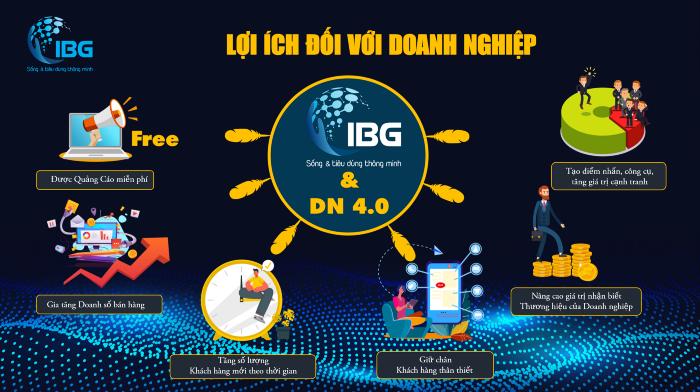 IBG sẽ giúp doanh nghiệp quảng cáo miễn phí, tăng nhanh nguồn lợi nhuận