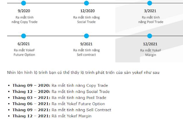 Lộ trình phát triển sàn giao dịch Yokef