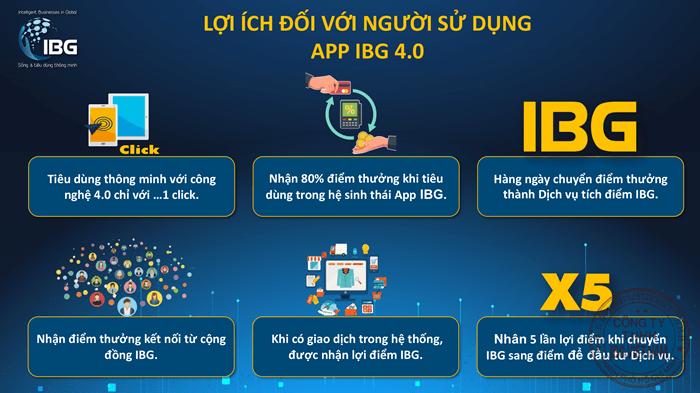 Lợi ích tham gia IBG - app IBG