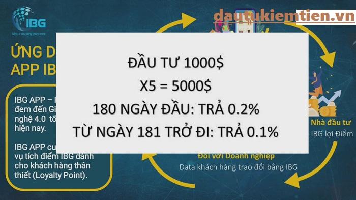 Tham gia app tích điểm hoàn tiền IBG