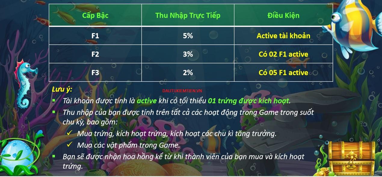 CHINH SACH PHAT TRIEN EGGSBOOK GAME