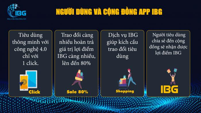 Lợi ích tham gia dự án IBG VIỆT NAM