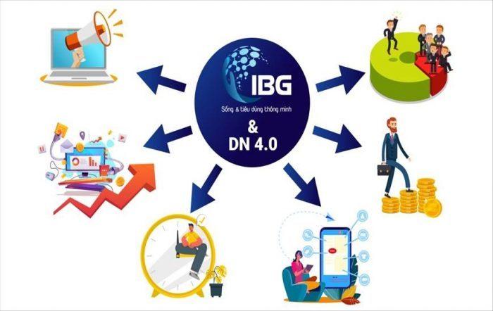 Tiêu dùng thông minh bằng app IBG