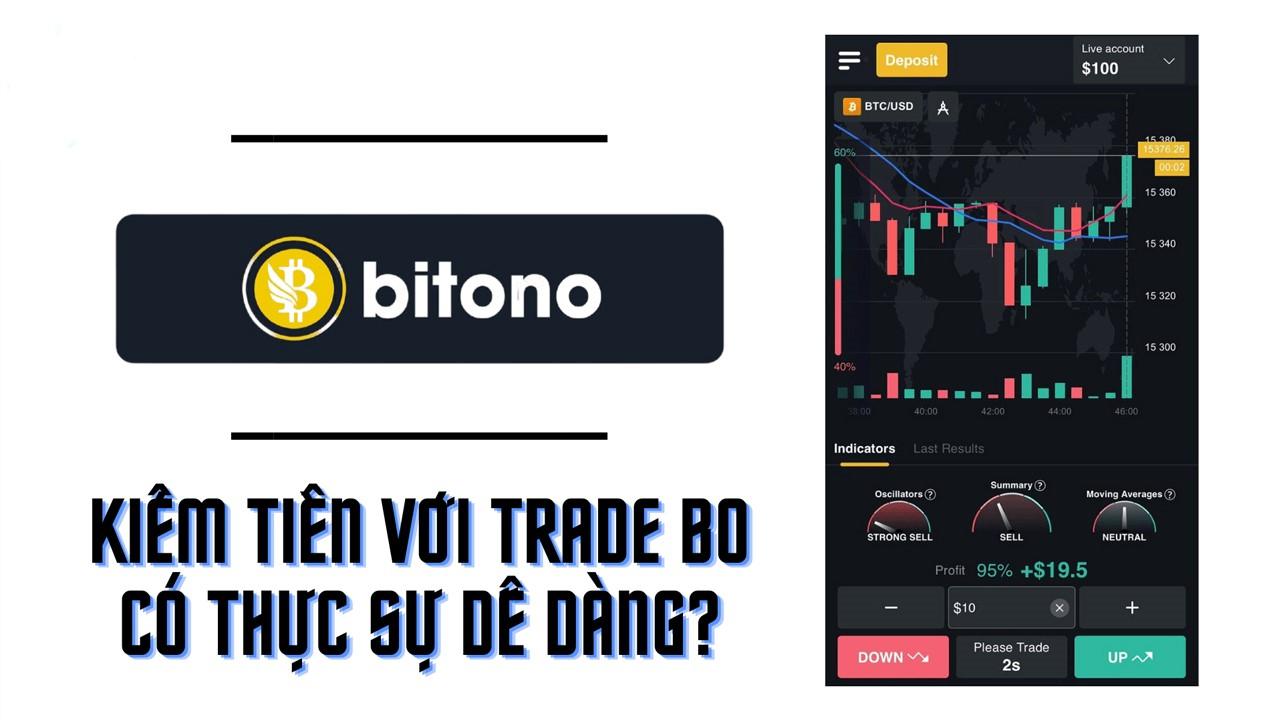 Bitono là một trong những sàn giao dịch quyền chọn nhị phân cực HOT