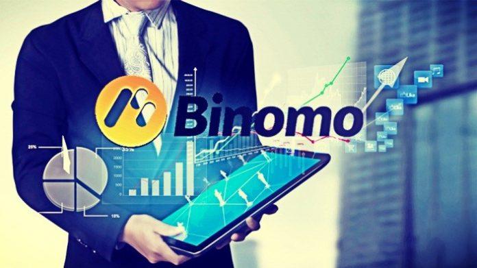 Binomo là một hình thức đầu tư tài chính dưới dạng quyền chọn nhị phân