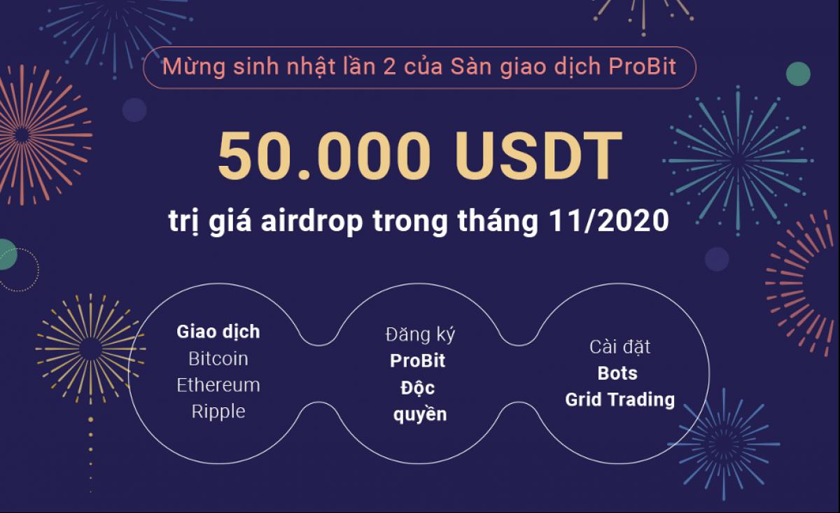 Sàn P.robit còn liên tục update những sự kiện mê hoặc cho những Trader kiếm lợi nhuận