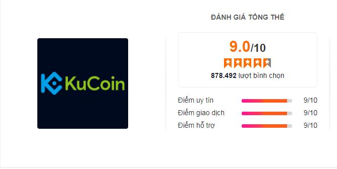 KuCoin là một sự lựa chọn tốt cho các bạn muốn giao dịch Token