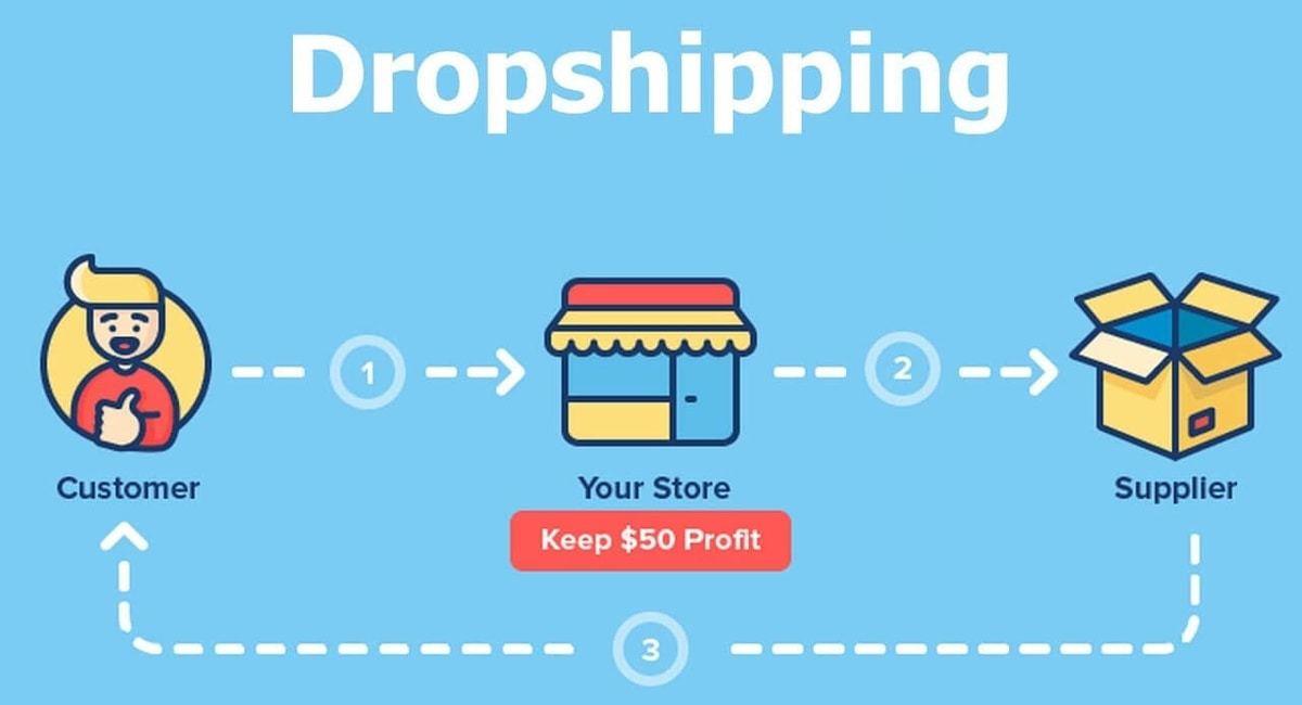 """Dropshipping hiểu đơn giản là """"bán hàng bỏ qua khâu vận chuyển"""""""