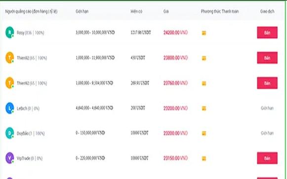 Các phương thức nạp tiền và rút tiền được hỗ trợ tại sàn MXC