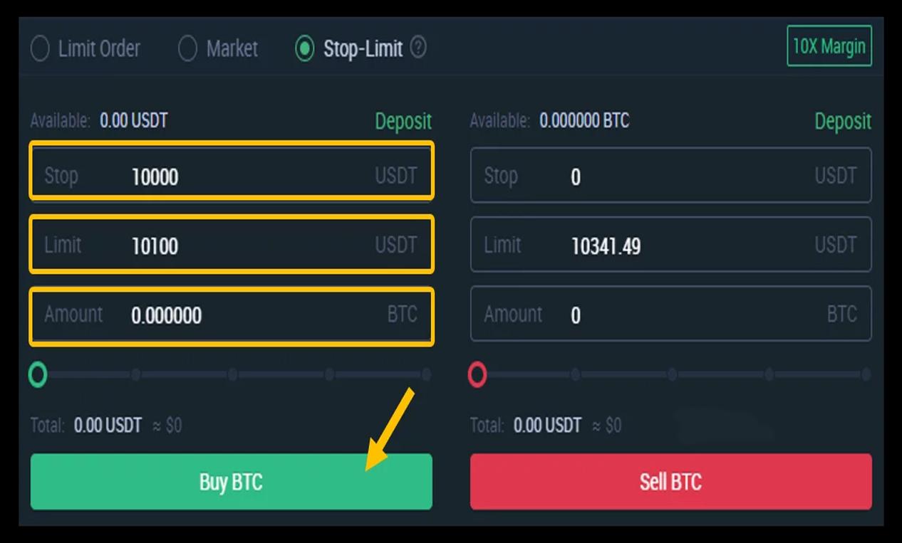Lệnh Stop – Limit gồm 2 giá Stop và Limit