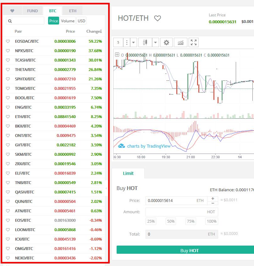 Cách mua NEXO Coin trên sàn giao dịch Hotbit