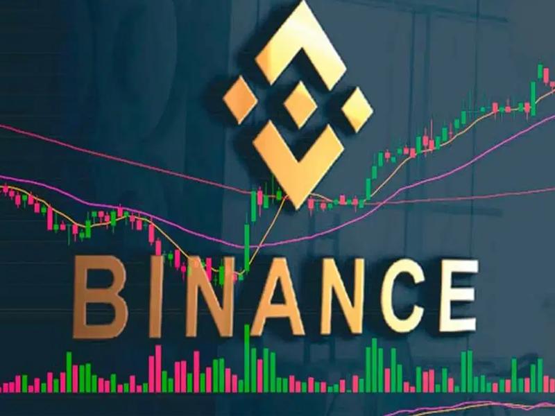 Binance là sàn giao dịch tiền điện tử lớn nhất thế giới về khối lượng giao dịch