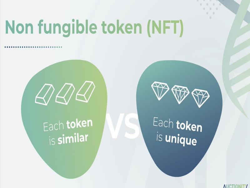 Ngoài những điểm giống với Coin thì NFT còn có tính quý hiếm độc nhất