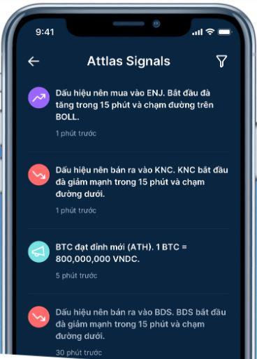 Attlas Signals Alert (Cung cấp tín hiệu giao dịch)