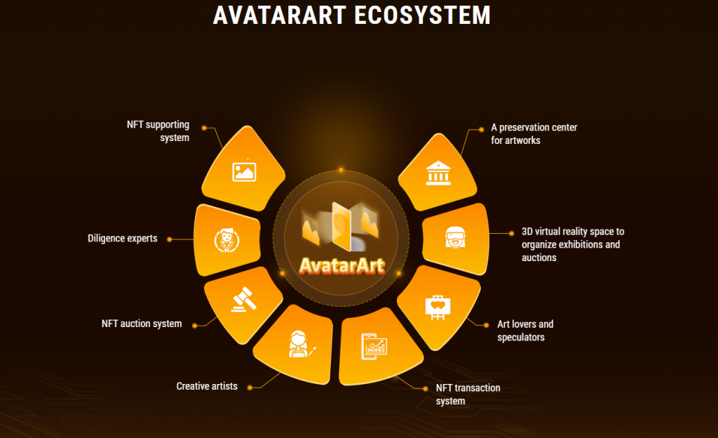 ByteNext tập trung vào việc phát triển các sản phẩm dựa trên Blockchain
