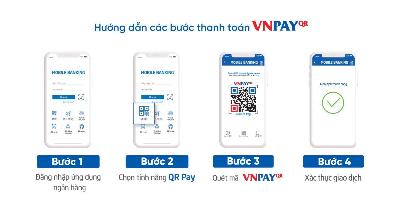 Hướng dẫn cách thức thanh toán qua VNPAY