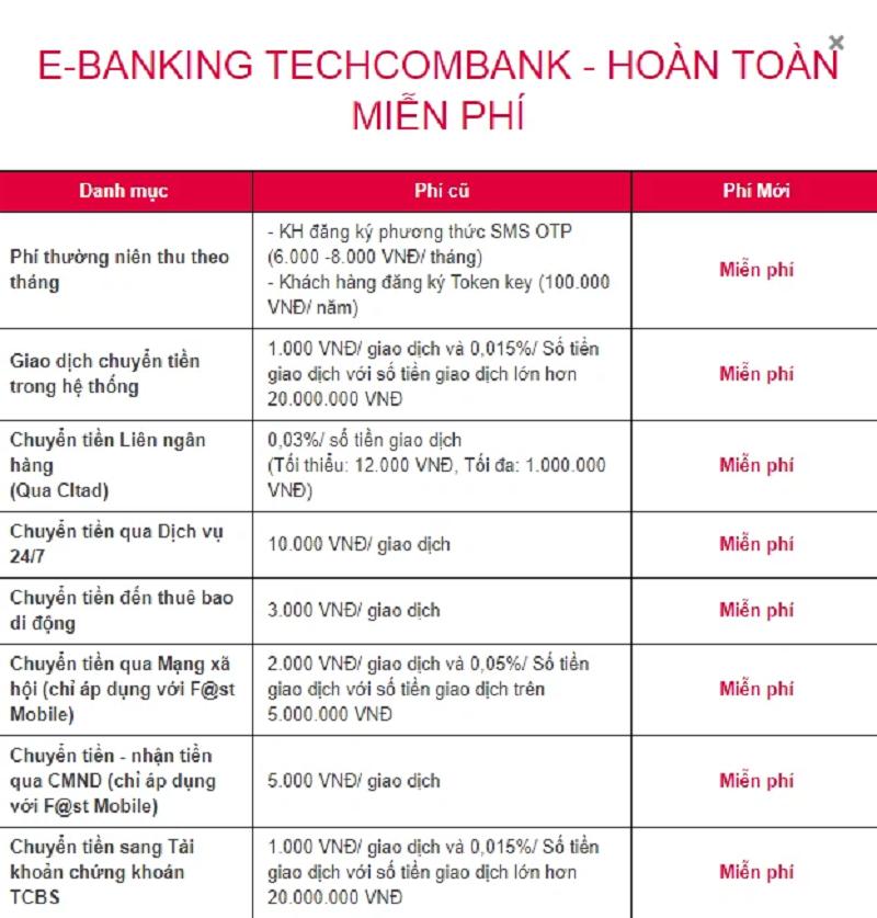 Phí dịch vụ APP TECHCOMBANK