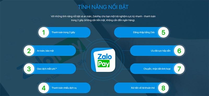 Những tính năng nổi trội của ví điện tử Việt Nam