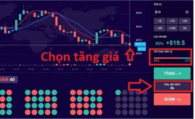 phương pháp trade sàn binanex 3s