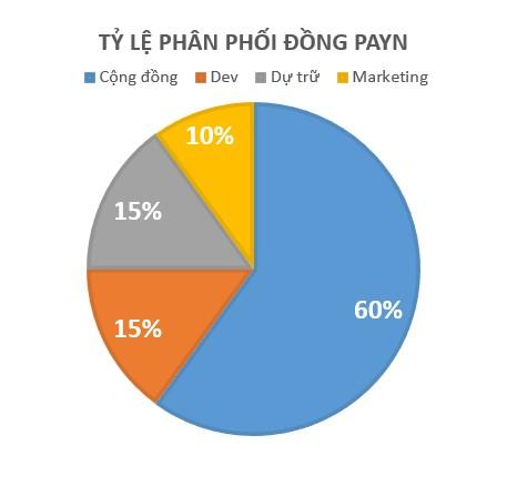PHAN PHOI PAYN
